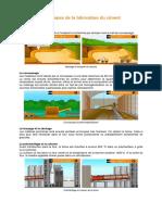Les_etapes_de_la_fabrication_du_ciment_cle5d8828.pdf