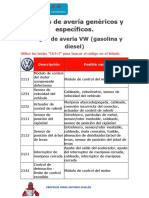 Códigos de Avería Genéricos y Específicos Vw