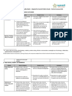 performance-assessment-quality-rubric