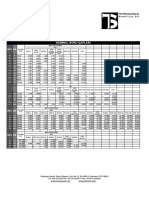 Pipe diameter and standarts