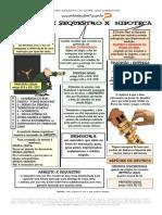 ARRESTO X SEQUESTRO X HIPOTECA.pdf