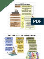 DO DIREITO DE CONSTRUIR.pdf