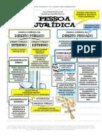 PESSOA JURÍDICA.pdf