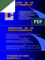 Tema 1.2 Magnitudes de Un Cto Magnetico