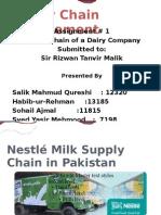 Nestlé Milk Supply Chain in Pakistan