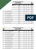 Ingresantes Admision 2019-i
