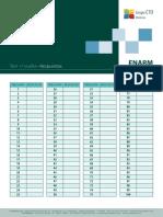 T1V Plantilla Respuestas ENARM 13 Web (1)