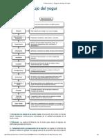 Portal Lechero - Diagrama de flujo del yogur.pdf