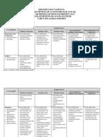 KISI-KISI UN SMA 2019-1.pdf