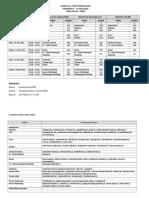Jadwal Dan Topik Perkuliahan Mata Blok Viii 2013