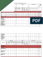 INFECTION CONTROL RISK ASSEMENT PROGRAM PPI RSIA TUMBUH KEMBANG TAHUN 2018.docx