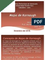 Mapa Karnaugh