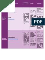 Técnicas de investigación para contextualizar un proyecto.docx
