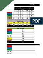 Daily Tracking September 2014 Area Kendari