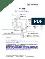 GAC Connection Diagram.pdf