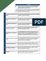 Disponibilidad_de_los_servicos_basicos_y_vivienda-31-01-16.xlsx