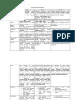 analisis menejemen baru 1.docx