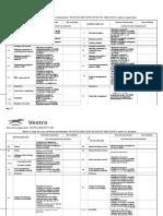 AdmProduse 0.874235001390385583 ManualSistemuluidemanagementintegrat