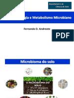 Biologia do Solo Aula 2(1).pdf