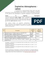 Classes of Explosive Atmospheres – EU Classification