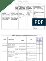 Matriz de Consistencia y Operanilización de Variables