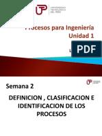 Procesos Para Ingenieria - Semana 2 -Unidad 1- 27183