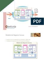 Modelo de Negocio Canvas- Ejemplo