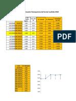 Evaluación estadistica Formaldehido