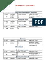 Traslados Interdepartamentales Cargos (2)