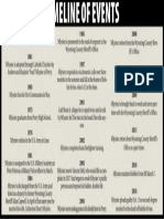The Mlyniec Timeline