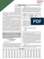 IU Octubre 2018.pdf