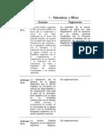 Estatuto y Reglamento Institucional