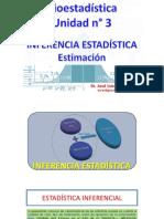 Inferencia estadística - ESTIMACIÓN por Bioq. José Luis Soto Velásquez (3-0)