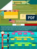 Infografia Historia III Equipo III El Neoliberalismo en Mexico