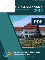 Kota Malang Dalam Angka 2018
