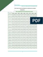 planillas hidrometria.pdf