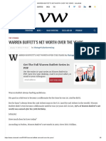 Warren Buffett's Net Worth Over the Years - Valuewalk