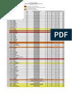 2. Imput Ip Semster Genap 20171_20172 2016_compressed
