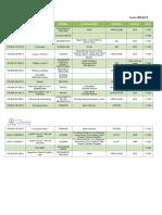 Eso-bto Listado General Libros de Texto Seleccionados (Curso 2018-19)