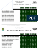 Notas de Corte Unifesp
