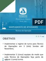 Atividades Técnicos de Operação.pptx