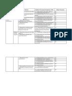 2. Kisi-kisi Dan Analisis Kurikulum-2 (2)