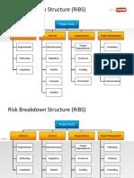 9119-risk-breakdown-structure.pptx