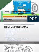 Cuadro Pictórico(Modificado)