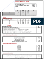 Table of Factors Used
