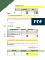 Cédulas Presupuestarias Mp-mo