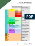 Escala Tiempo Geo.pdf