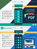 Desarrollador de Aplicaciones Moviles Infografias
