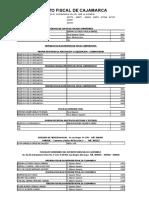 directorio_cajamarca.pdf