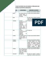 PAISES_QUE_NO_EXIGEN_VISA_A_PERUANOS_2013.pdf